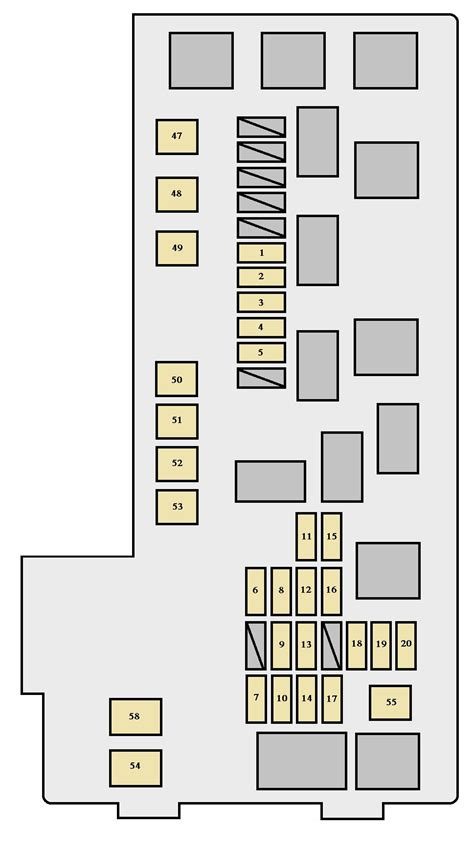 Toyota Highlander Fuse Box Diagram