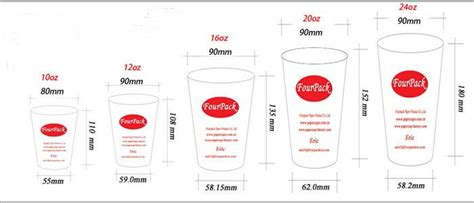 Regular Coffee Cup Size
