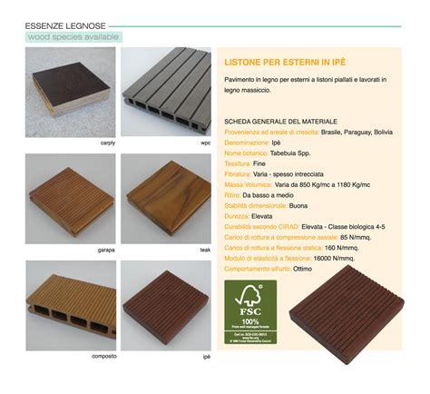 wpc unterkonstruktion höhe il legno naturale a listoni come variante calcestruzzo e delle ceramiche
