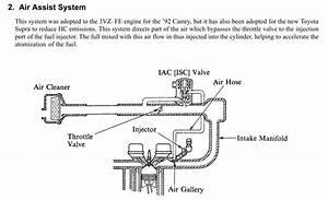 Injector Atomization Pipe  - Rx7club Com