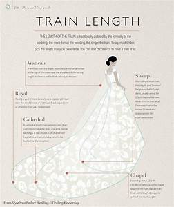 Wedding style inspiration wedding dress train lengths for Wedding dress train lengths