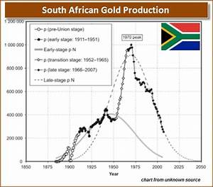 Peak Gold Is An UNDERSTATEMENT: Chinese Gold Mining Supply ...