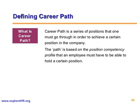 what is the meaning of career in hindi driverlayer