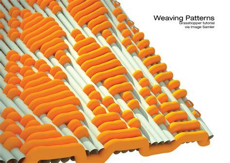 weaving patterns cad scripting