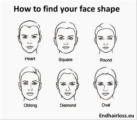 find good hairstyle face shape hair