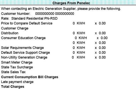 penelec phone number penelec green mountain energy company