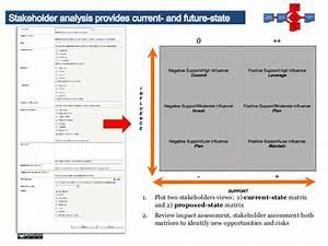 Download Iceberg Chart Excel