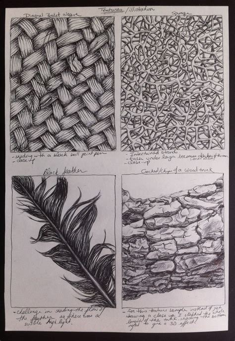 organic texture drawing exercise charcoal google search