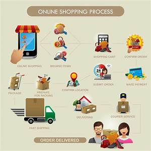 Quick Start Guide To Ecommerce Fulfillment