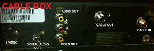 Connecting A Tv  Cable Box  And Vcr  Dvd