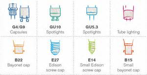 how to buy the right light bulbs at energysavelighting co uk