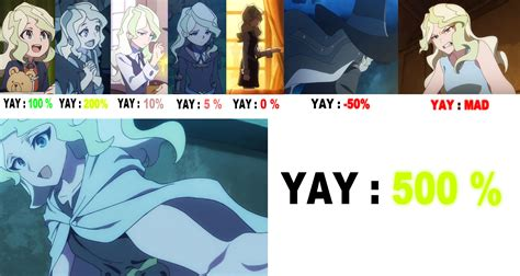Little Witch Academia Memes - we re reaching levels of yay that shouldn t even be possible little witch academia know your