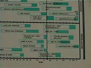 Denver Developmental Screening Chart Strab Syndrome Htm