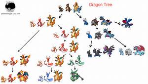 Pokemon origins project Dragons