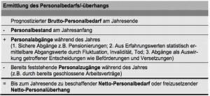 Netto Personalbedarf Berechnen : wie wird bei der ermittlung des quantitativen personalbedarfs vorgegangen karteikarten online ~ Themetempest.com Abrechnung