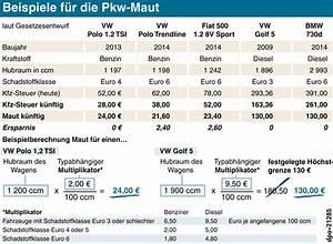 Steuer Pkw Berechnen : pkw maut in deutschland wichtige fakten zum gesetzentwurf ~ Themetempest.com Abrechnung