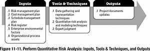 11 4 Perform Quantitative Risk Analysis
