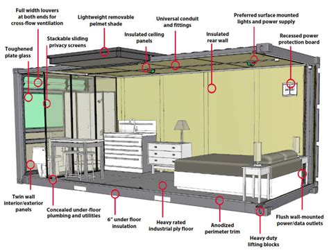 shipping container bunker floor plans shipping container tiny house living