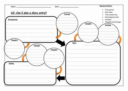 Diary Entry Template Planning Tes Templates Writing