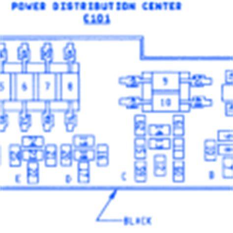 1995 Jeep Wrangler Fuse Box Diagram by Jeep Wrangler 1995 Fuse Box Block Circuit Breaker Diagram