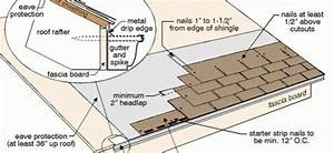Shingle Diagrams