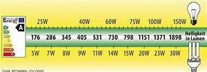 Kelvin Licht Tabelle : strom sparen mit sparsamer beleuchtungstechnik diy info ~ Orissabook.com Haus und Dekorationen