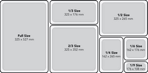 steam table pan size chart robinox full size black polycarbonate gastronorm pan