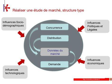 etude de marché cuisine etude de marché comment la réaliser le de la stratégie marketing