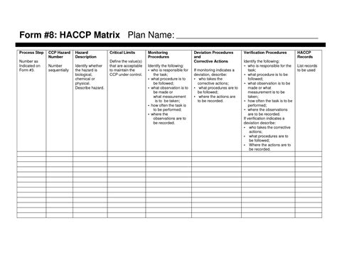 haccp cuisine haccp plan template blank haccp plan forms