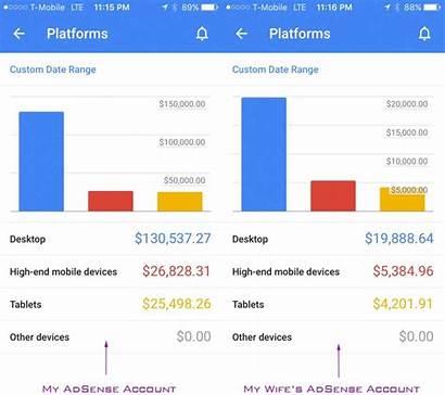 Adsense Earnings Optimize Complete Mobile Website Guide