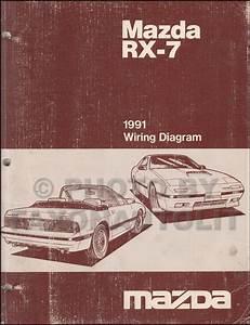 1991 Mazda Rx