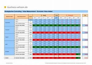 Nopat Berechnen : economic value added im vergleich der absatzm rkte und im zeitverlauf mit 5 jahre r ckblick 5 ~ Themetempest.com Abrechnung