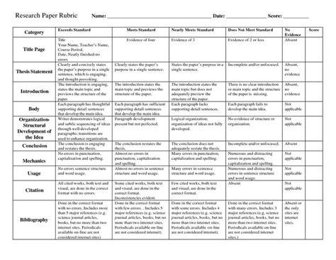 Microeconomics Term Paper Help by Microeconomics Term Paper