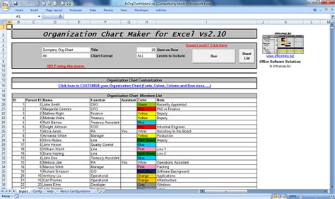 excel organizational chart template