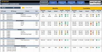 Kpi Excel Template Kpi Dashboard Template Excel Template For Professional Kpi Reports