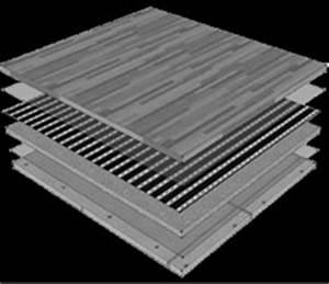 Infrarot Fußbodenheizung Kosten : montage der fu bodenheizung mit der infrarot heizfolie calorique ~ Whattoseeinmadrid.com Haus und Dekorationen