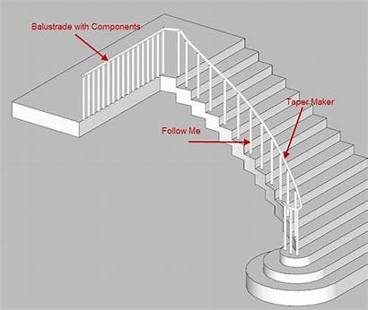 Sketchup Stairs Stair Curved Handrail Plugin Maker