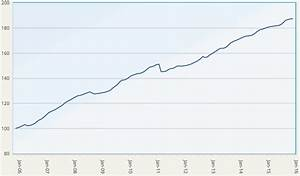 ILS funds average 5.18% return for 2016, up from prior ...