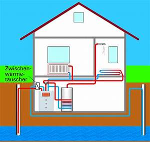 Haus Im Wasser : wasser wasser mhk w rme und k ltetechnik ~ Watch28wear.com Haus und Dekorationen