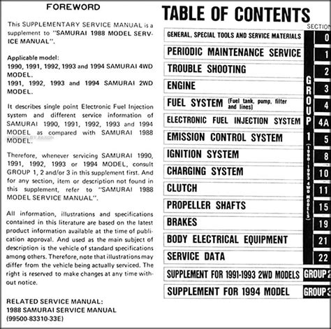 what is the best auto repair manual 1990 pontiac turbo firefly lane departure warning 1990 1995 suzuki samurai repair shop manual supplement original