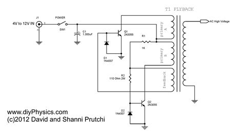 Universal Resonant Transformer Driver High Voltage