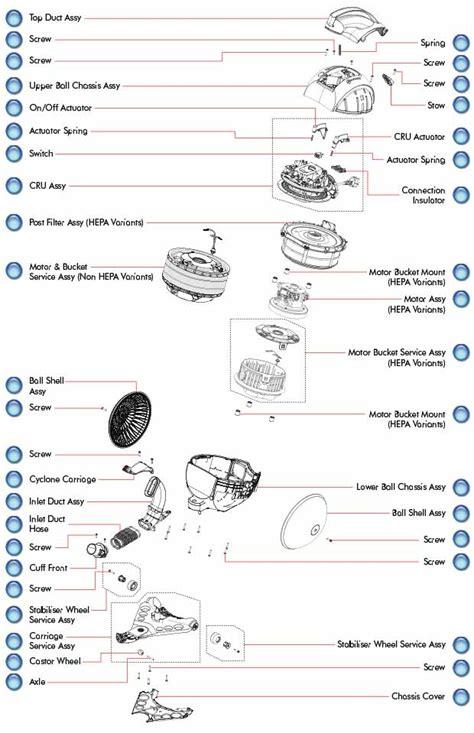 Schematic Diagram Appliances