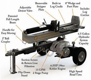 Choosing The Best Gas Log Splitter