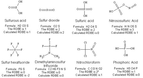 Philosophy To Chemistry To Elucidation Valences For