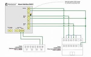 Integrating Smoke Detectors