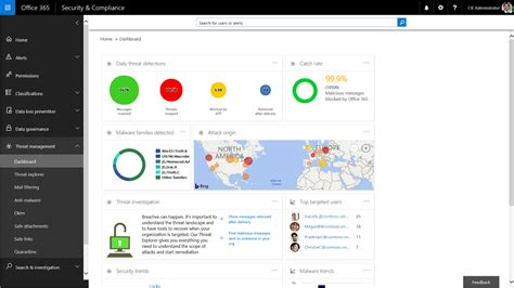 Office 365 Dashboard by New Office 365 Security Tools For Data Governance Threat