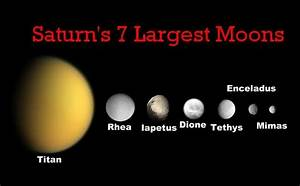 So – You're Still Interested in Astronomy? Saturns Moons