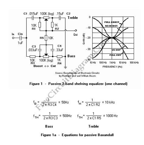 Passive Baxandall Tone Control Band Equalizer