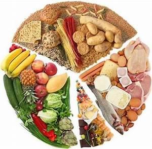 Питание при псориазе обострение