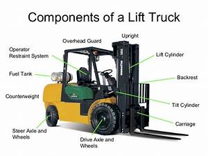 Lift Truck Operator Training Program By Hbaa